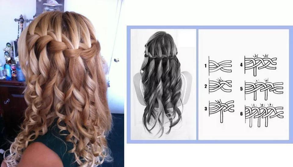 плетение кос поэтапно фото