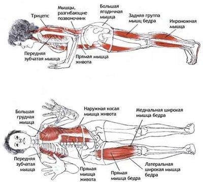 Упражнение в картинках при грыжах на позвоночники 1