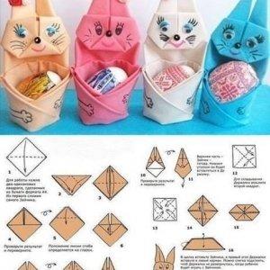 поделки для детей к пасхе