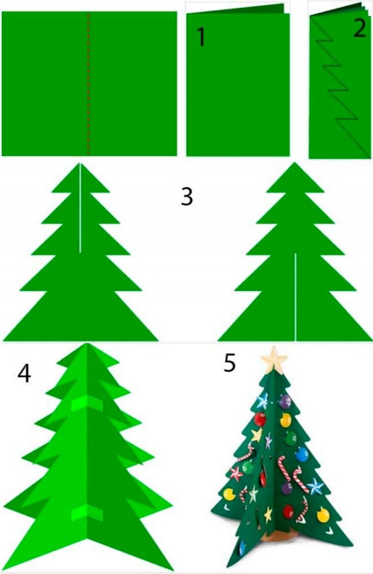 помещения аппликация елки из цветной бумаги шаблоны среди компактных