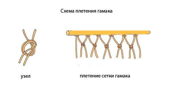 Качели-гамаки как сплести круглую подвесную конструкцию с каркасом из обруча для дачи своими руками