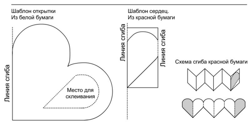 Перевод, объемные открытки из бумаги ко дню рождения