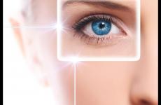 Марголина: Омоложение кожи вокруг глаз.