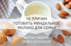 10 причин пить миндальное молоко