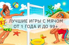 Игры с мячом на улице для детей: советские и современные