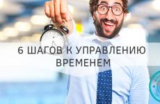 Как организовать свой день и стать хозяином времени
