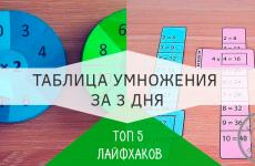 5 лайфхаков по таблице умножения, которые точно работают