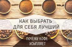 Надоел кофе — выбираем новый, почему растворимый усыпляет