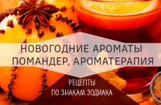 Как с помощью ароматов создать праздничную новогоднюю атмосферу