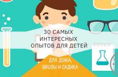 Интересные опыты для детей в детском саду и дома