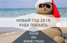 Куда поехать отдыхать на новый год 2019 в России с детьми. Новогодние праздники за границей недорого на море.